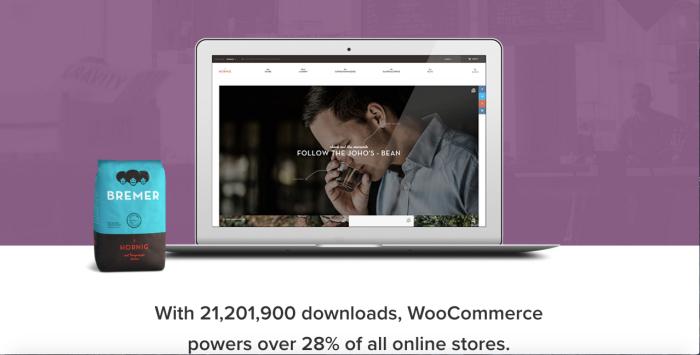 Squarespace Vs. Woocommerce Vs. Shopify